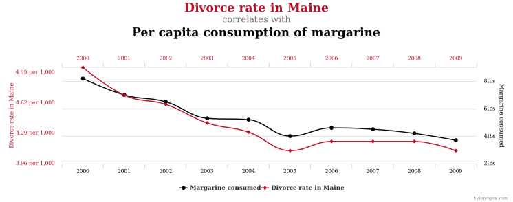 11-30-divorce_rate_maine