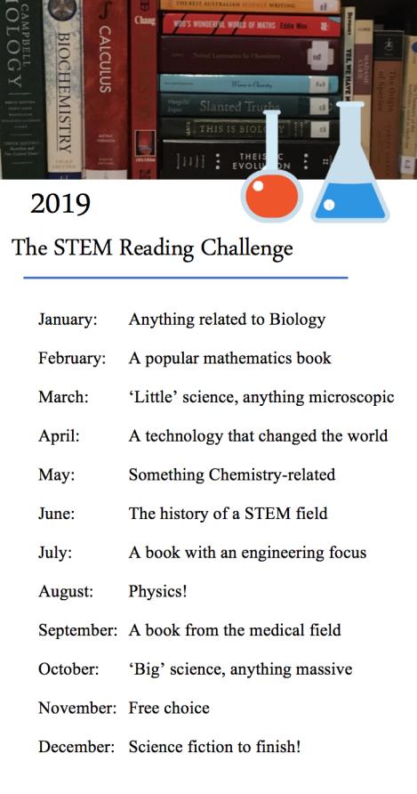 The STEM Reading Challenge